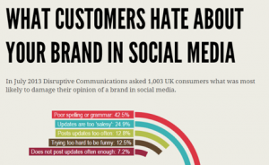 Hate-about-your-brand-300x184